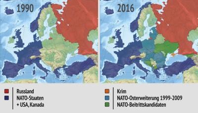 NATO Ostererweiterung Erweiterung Russland Krim